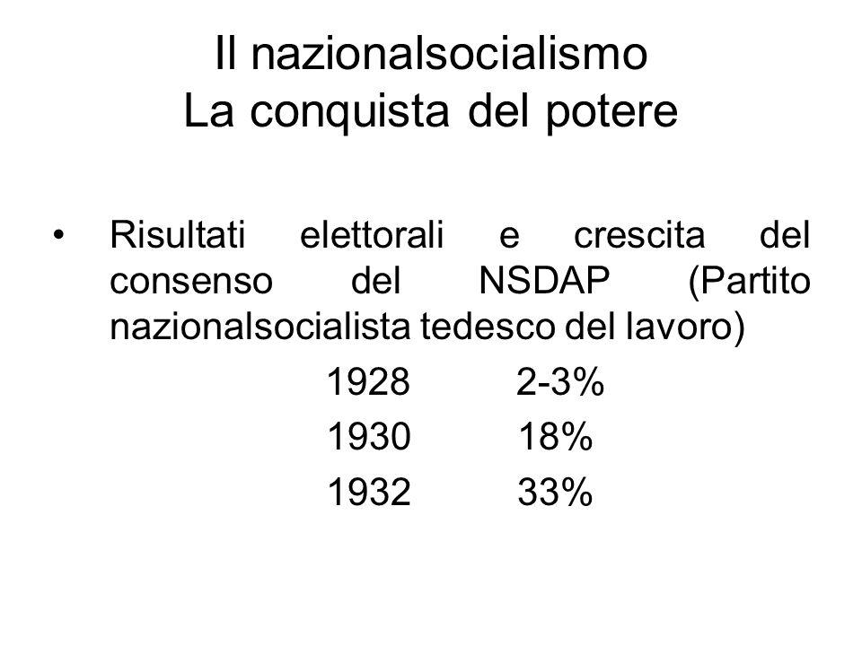 Il nazionalsocialismo La conquista del potere Risultati elettorali e crescita del consenso del NSDAP (Partito nazionalsocialista tedesco del lavoro) 1
