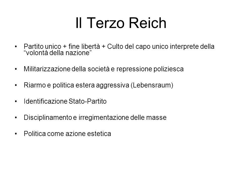 Il Terzo Reich Partito unico + fine libertà + Culto del capo unico interprete della volontà della nazione Militarizzazione della società e repressione
