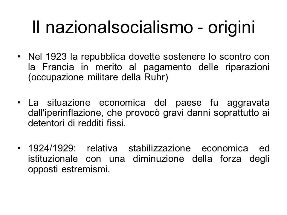 Il nazionalsocialismo - origini Nel 1923 la repubblica dovette sostenere lo scontro con la Francia in merito al pagamento delle riparazioni (occupazio