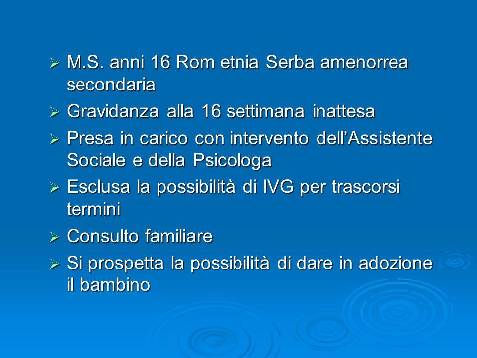 M.S. anni 16 Rom etnia Serba amenorrea secondaria M.S. anni 16 Rom etnia Serba amenorrea secondaria Gravidanza alla 16 settimana inattesa Gravidanza a