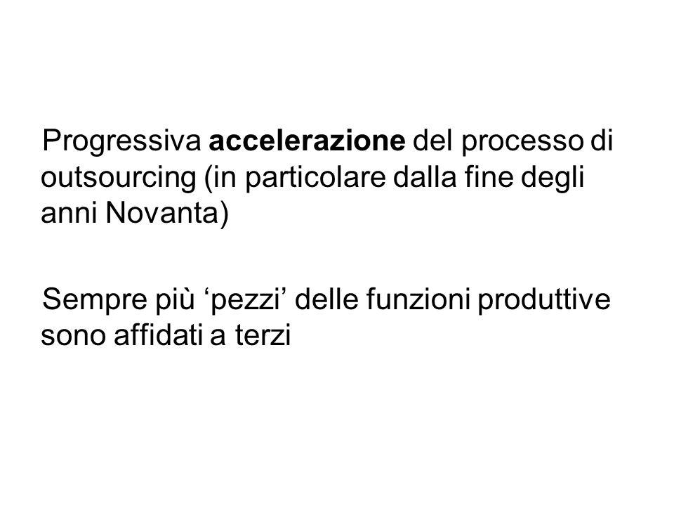 Progressiva accelerazione del processo di outsourcing (in particolare dalla fine degli anni Novanta) Sempre più pezzi delle funzioni produttive sono a
