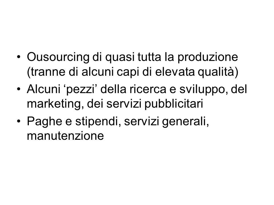 Ousourcing di quasi tutta la produzione (tranne di alcuni capi di elevata qualità) Alcuni pezzi della ricerca e sviluppo, del marketing, dei servizi p