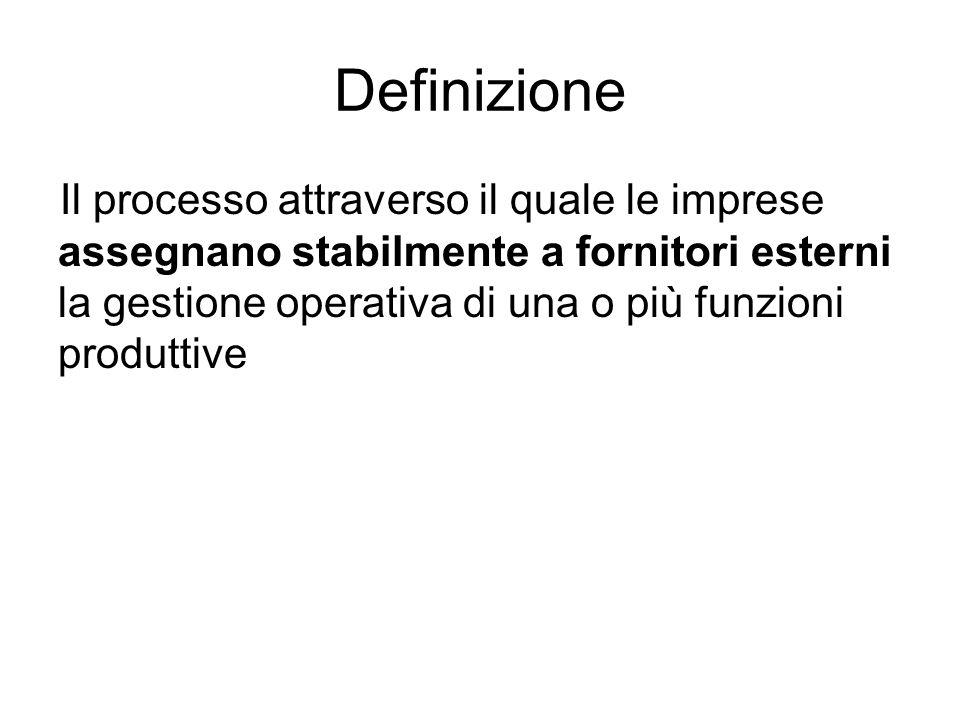 Definizione Il processo attraverso il quale le imprese assegnano stabilmente a fornitori esterni la gestione operativa di una o più funzioni produttiv