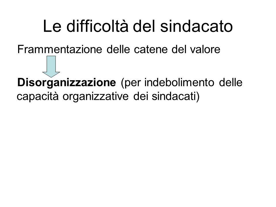 Le difficoltà del sindacato Frammentazione delle catene del valore Disorganizzazione (per indebolimento delle capacità organizzative dei sindacati)