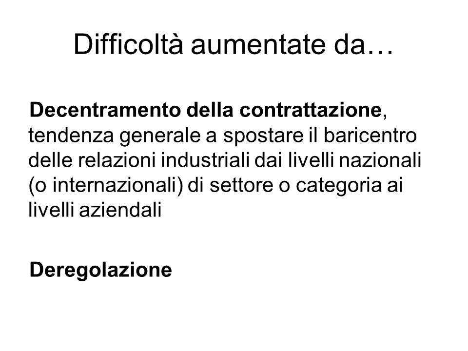 Difficoltà aumentate da… Decentramento della contrattazione, tendenza generale a spostare il baricentro delle relazioni industriali dai livelli nazion