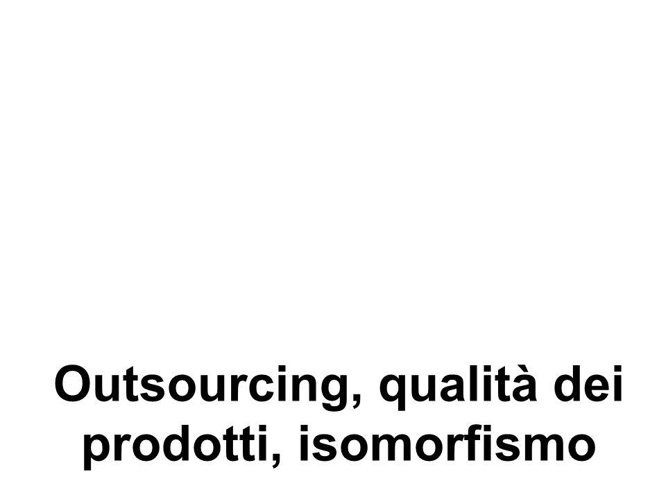Outsourcing, qualità dei prodotti, isomorfismo
