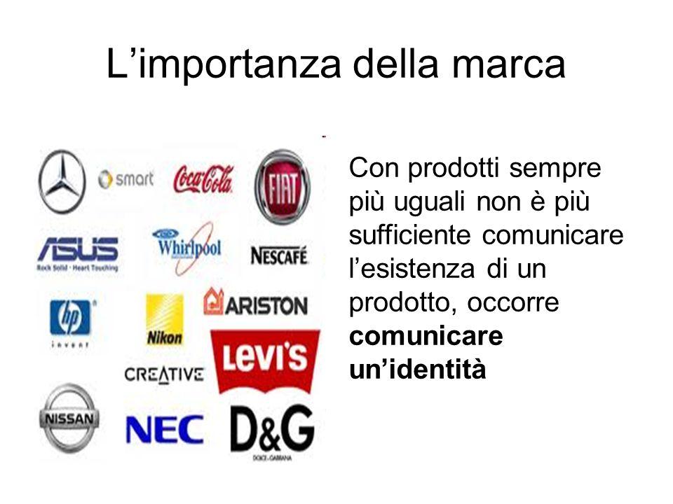 Limportanza della marca Con prodotti sempre più uguali non è più sufficiente comunicare lesistenza di un prodotto, occorre comunicare unidentità