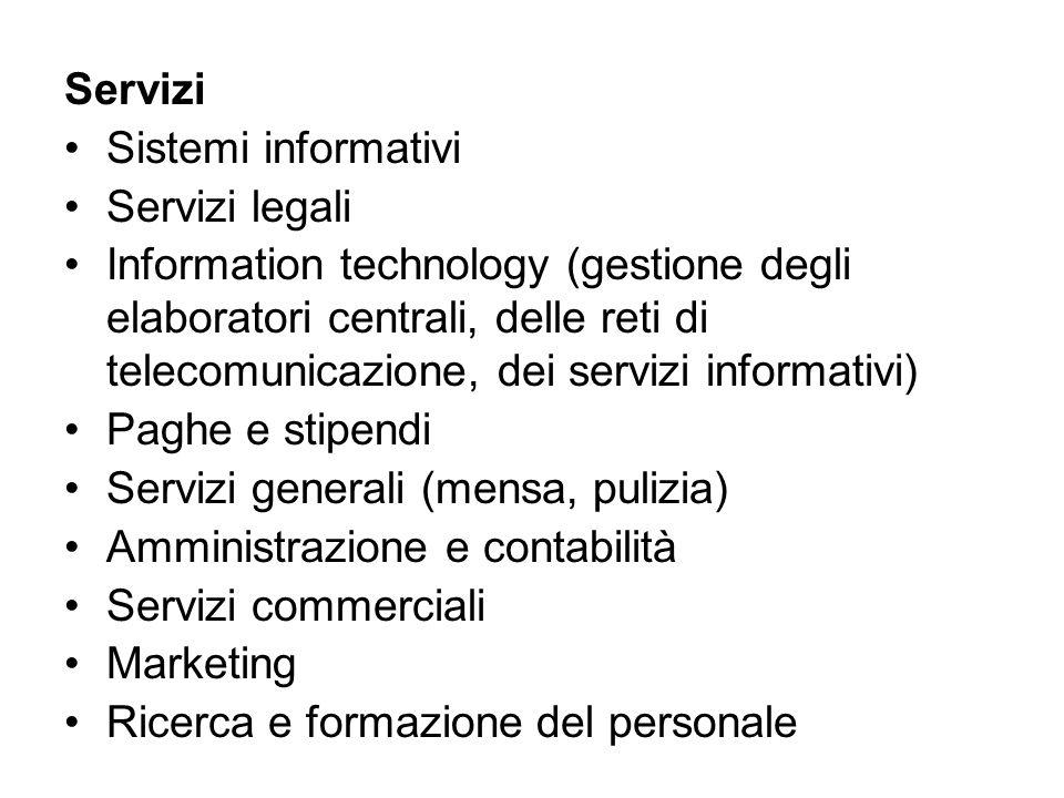 Servizi Sistemi informativi Servizi legali Information technology (gestione degli elaboratori centrali, delle reti di telecomunicazione, dei servizi i