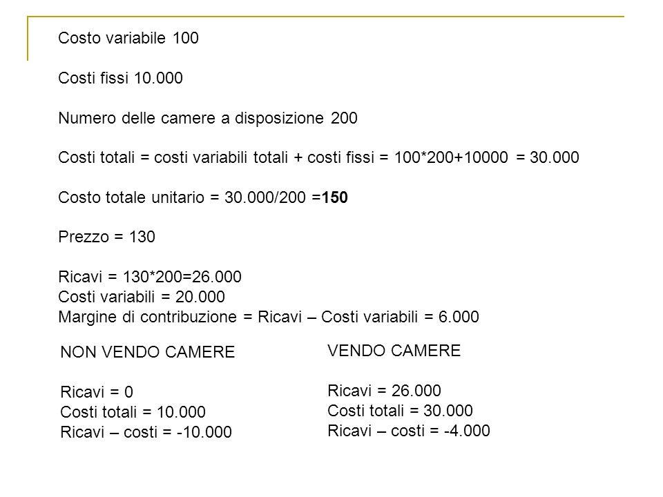 Costo variabile 100 Costi fissi 10.000 Numero delle camere a disposizione 200 Costi totali = costi variabili totali + costi fissi = 100*200+10000 = 30.000 Costo totale unitario = 30.000/200 =150 Prezzo = 130 Ricavi = 130*200=26.000 Costi variabili = 20.000 Margine di contribuzione = Ricavi – Costi variabili = 6.000 NON VENDO CAMERE Ricavi = 0 Costi totali = 10.000 Ricavi – costi = -10.000 VENDO CAMERE Ricavi = 26.000 Costi totali = 30.000 Ricavi – costi = -4.000