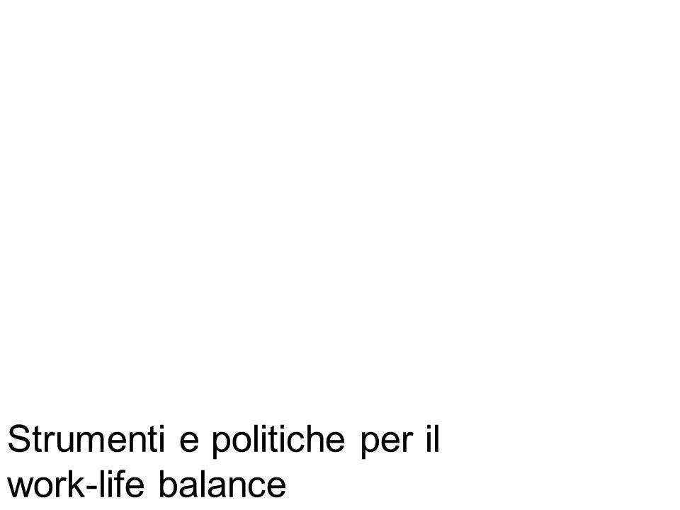 Strumenti e politiche per il work-life balance
