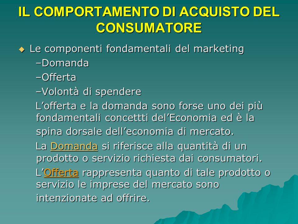 La correlazione tra il prezzo e la quantità di un bene o servizio offerta dal mercato è conosciuta come relazione di offerta.