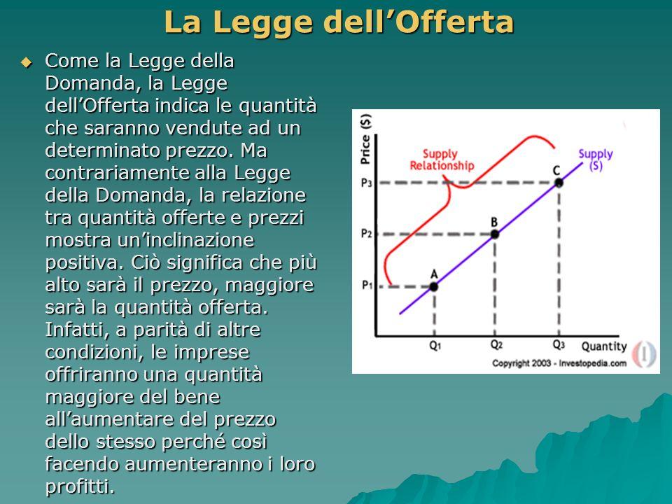 La Legge dellOfferta Come la Legge della Domanda, la Legge dellOfferta indica le quantità che saranno vendute ad un determinato prezzo.