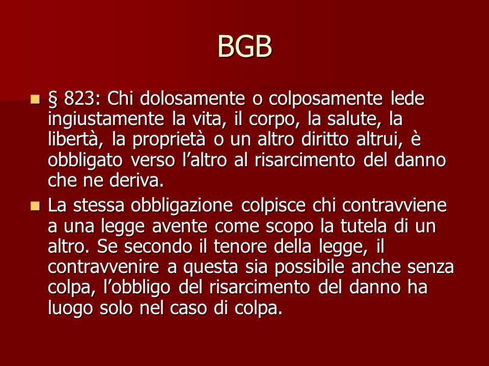 BGB § 823: Chi dolosamente o colposamente lede ingiustamente la vita, il corpo, la salute, la libertà, la proprietà o un altro diritto altrui, è obbli