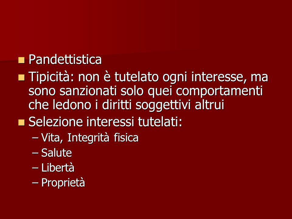Pandettistica Pandettistica Tipicità: non è tutelato ogni interesse, ma sono sanzionati solo quei comportamenti che ledono i diritti soggettivi altrui
