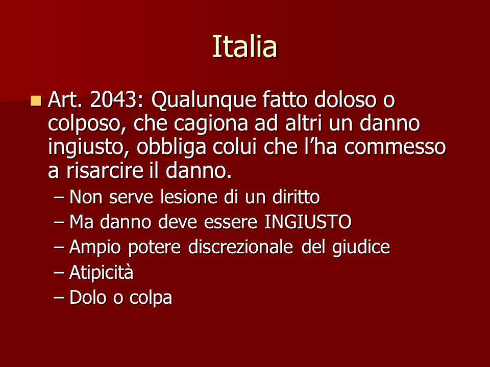 Italia Art. 2043: Qualunque fatto doloso o colposo, che cagiona ad altri un danno ingiusto, obbliga colui che lha commesso a risarcire il danno. Art.