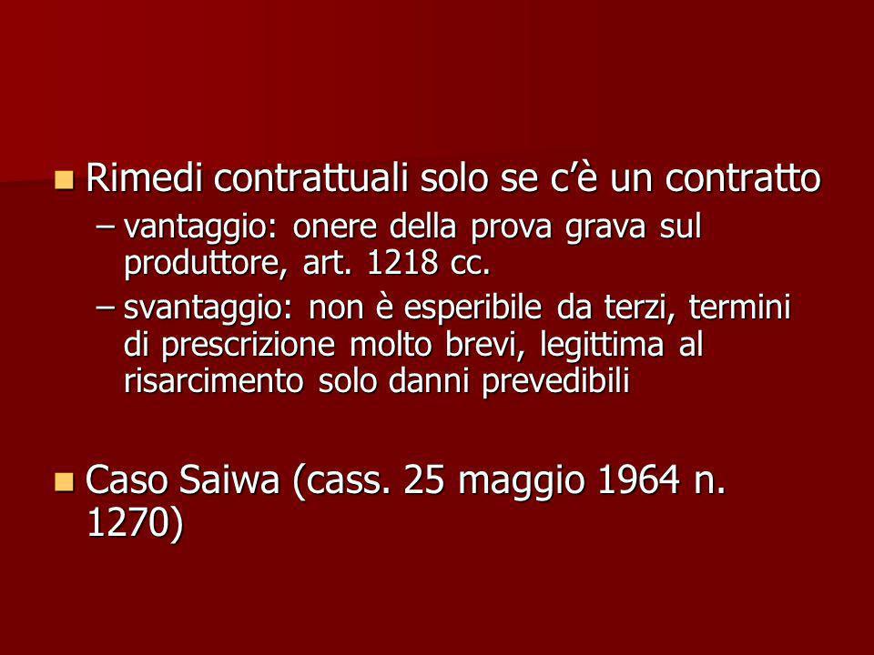 Rimedi contrattuali solo se cè un contratto Rimedi contrattuali solo se cè un contratto –vantaggio: onere della prova grava sul produttore, art. 1218