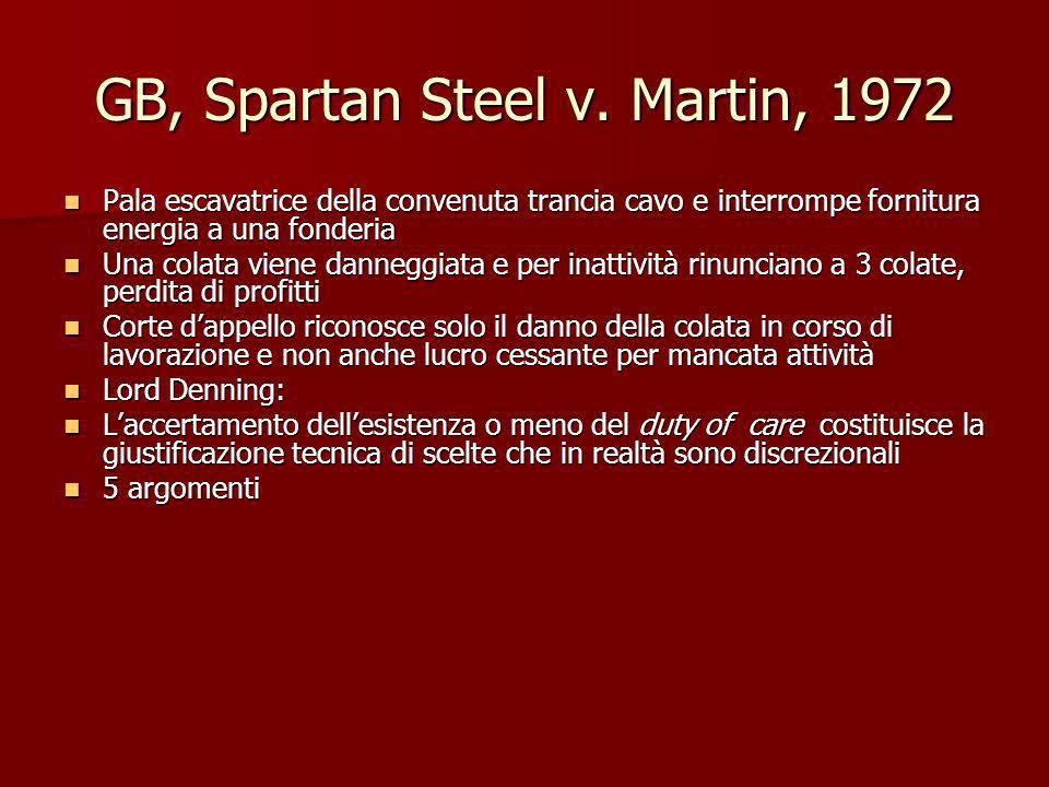 GB, Spartan Steel v. Martin, 1972 Pala escavatrice della convenuta trancia cavo e interrompe fornitura energia a una fonderia Pala escavatrice della c