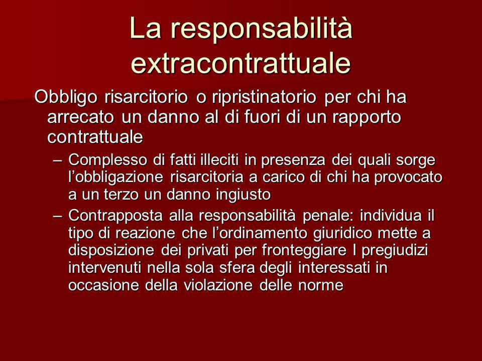 La responsabilità extracontrattuale Obbligo risarcitorio o ripristinatorio per chi ha arrecato un danno al di fuori di un rapporto contrattuale Obblig