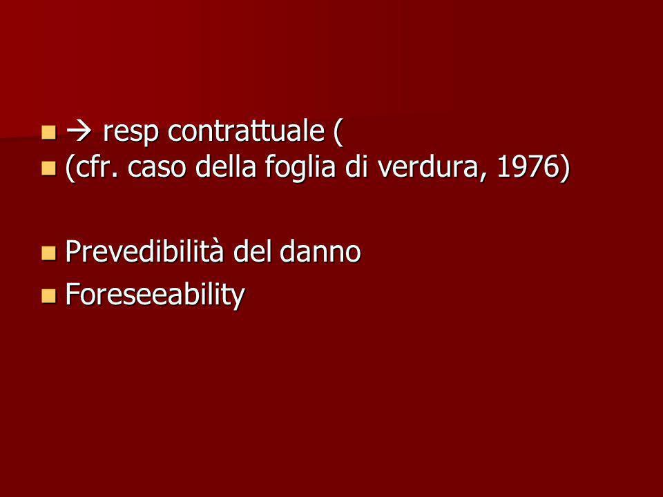 resp contrattuale ( resp contrattuale ( (cfr. caso della foglia di verdura, 1976) (cfr. caso della foglia di verdura, 1976) Prevedibilità del danno Pr