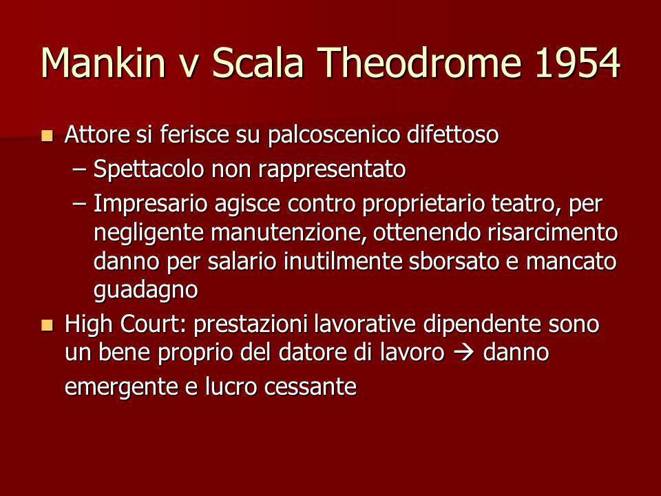 Mankin v Scala Theodrome 1954 Attore si ferisce su palcoscenico difettoso Attore si ferisce su palcoscenico difettoso –Spettacolo non rappresentato –I