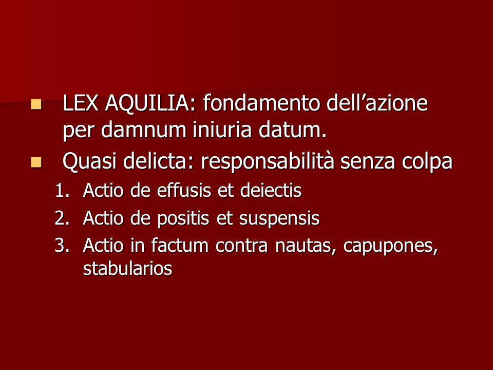 LEX AQUILIA: fondamento dellazione per damnum iniuria datum. LEX AQUILIA: fondamento dellazione per damnum iniuria datum. Quasi delicta: responsabilit