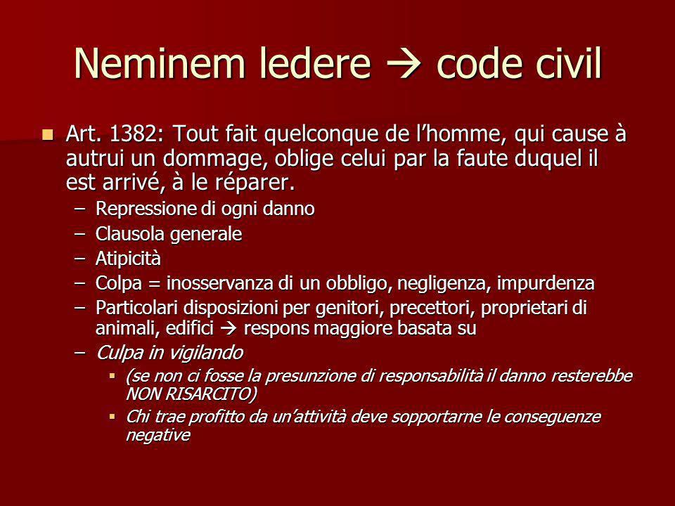 Neminem ledere code civil Art. 1382: Tout fait quelconque de lhomme, qui cause à autrui un dommage, oblige celui par la faute duquel il est arrivé, à