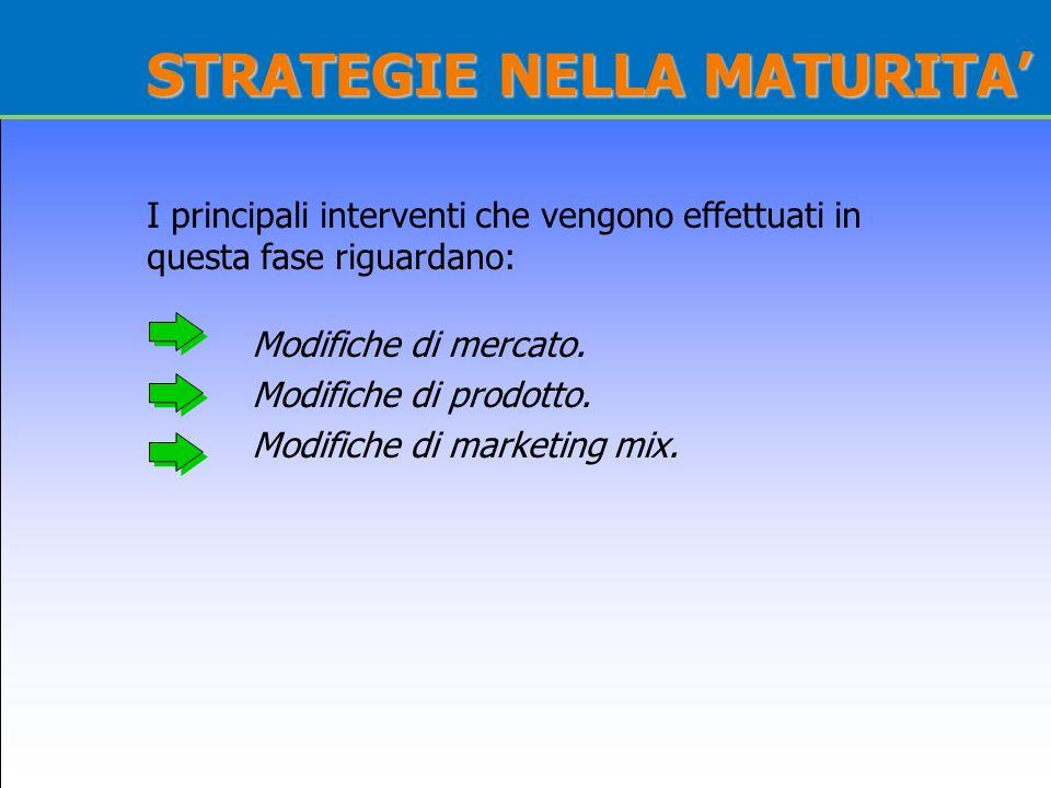 STRATEGIE NELLA MATURITA I principali interventi che vengono effettuati in questa fase riguardano: Modifiche di mercato. Modifiche di prodotto. Modifi