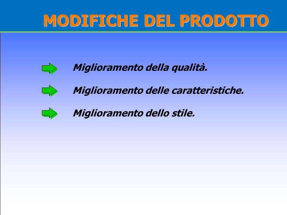 MODIFICHE DEL PRODOTTO Miglioramento della qualità. Miglioramento delle caratteristiche. Miglioramento dello stile.