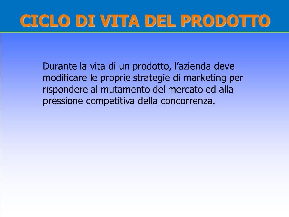 CICLO DI VITA DEL PRODOTTO Durante la vita di un prodotto, lazienda deve modificare le proprie strategie di marketing per rispondere al mutamento del