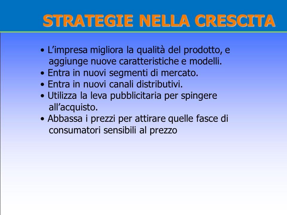 STRATEGIE NELLA CRESCITA Limpresa migliora la qualità del prodotto, e aggiunge nuove caratteristiche e modelli. Entra in nuovi segmenti di mercato. En