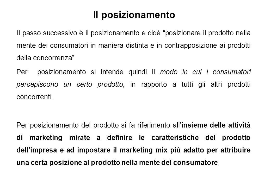 Il posizionamento Il passo successivo è il posizionamento e cioè posizionare il prodotto nella mente dei consumatori in maniera distinta e in contrapp