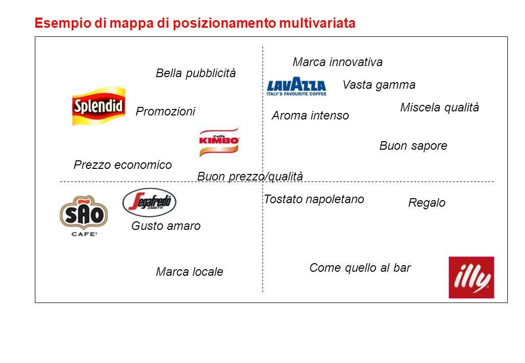 Esempio di mappa di posizionamento multivariata Promozioni Miscela qualità Marca innovativa Gusto amaro Prezzo economico Tostato napoletano Regalo Com
