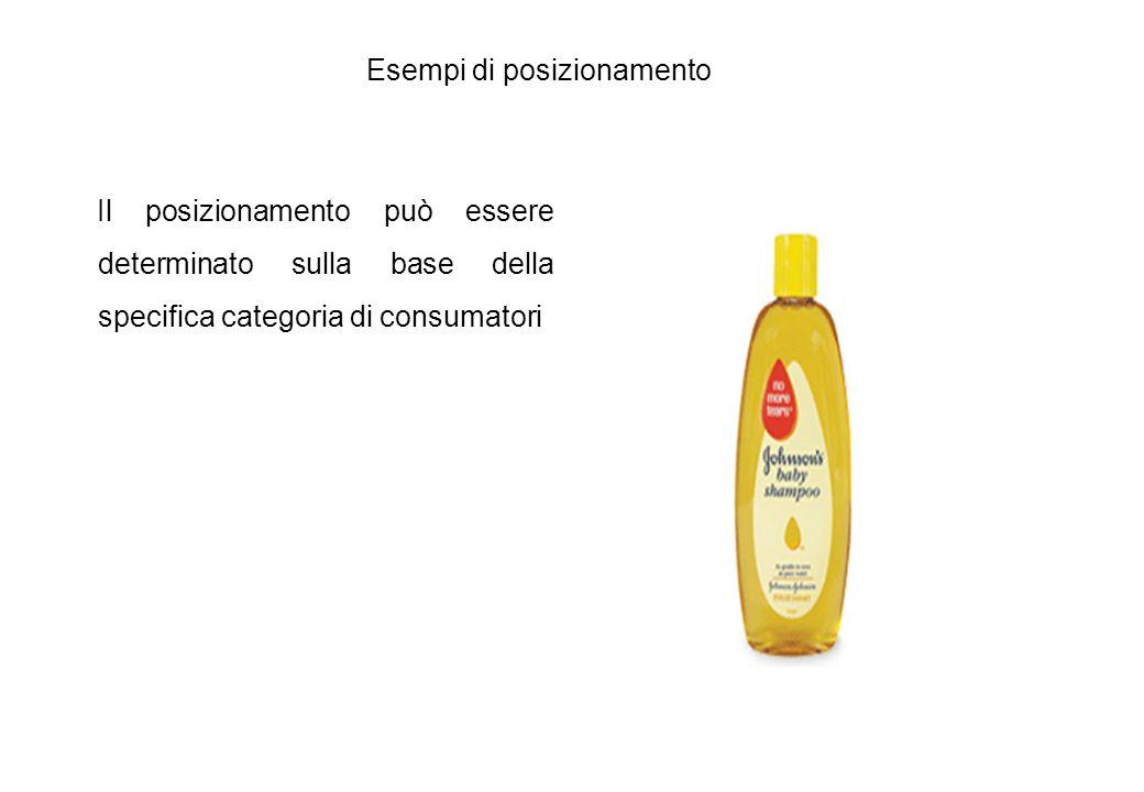 Il posizionamento può essere determinato sulla base della specifica categoria di consumatori Esempi di posizionamento