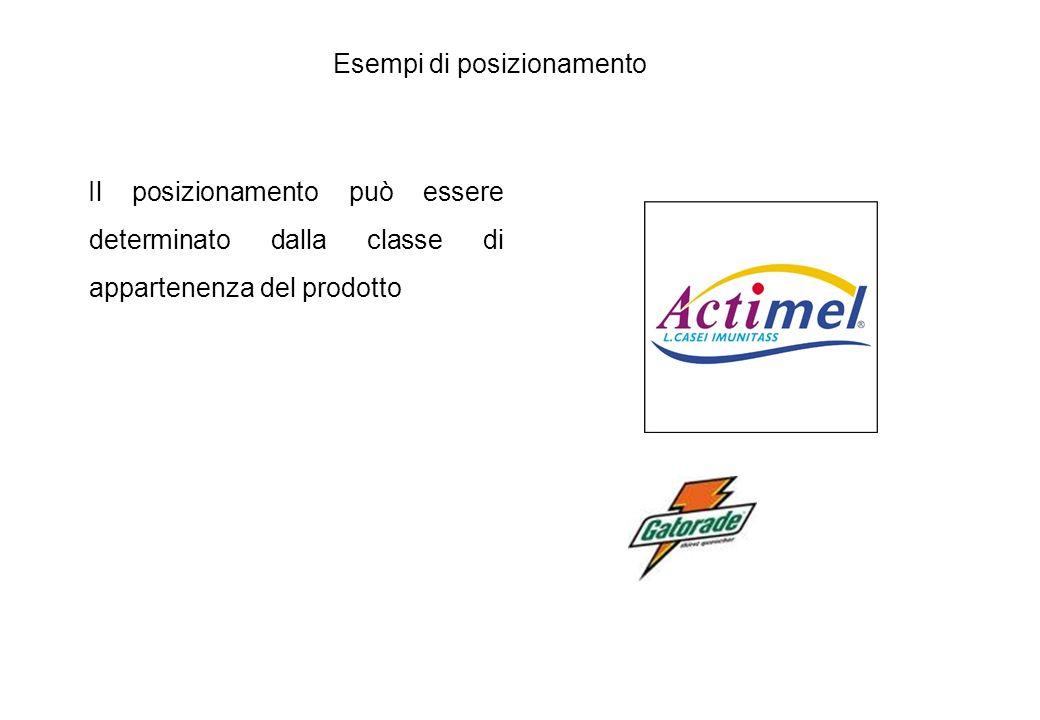 Il posizionamento può essere determinato dalla classe di appartenenza del prodotto Esempi di posizionamento