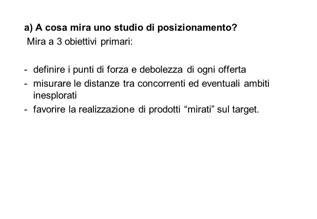 a) A cosa mira uno studio di posizionamento? Mira a 3 obiettivi primari: -definire i punti di forza e debolezza di ogni offerta -misurare le distanze