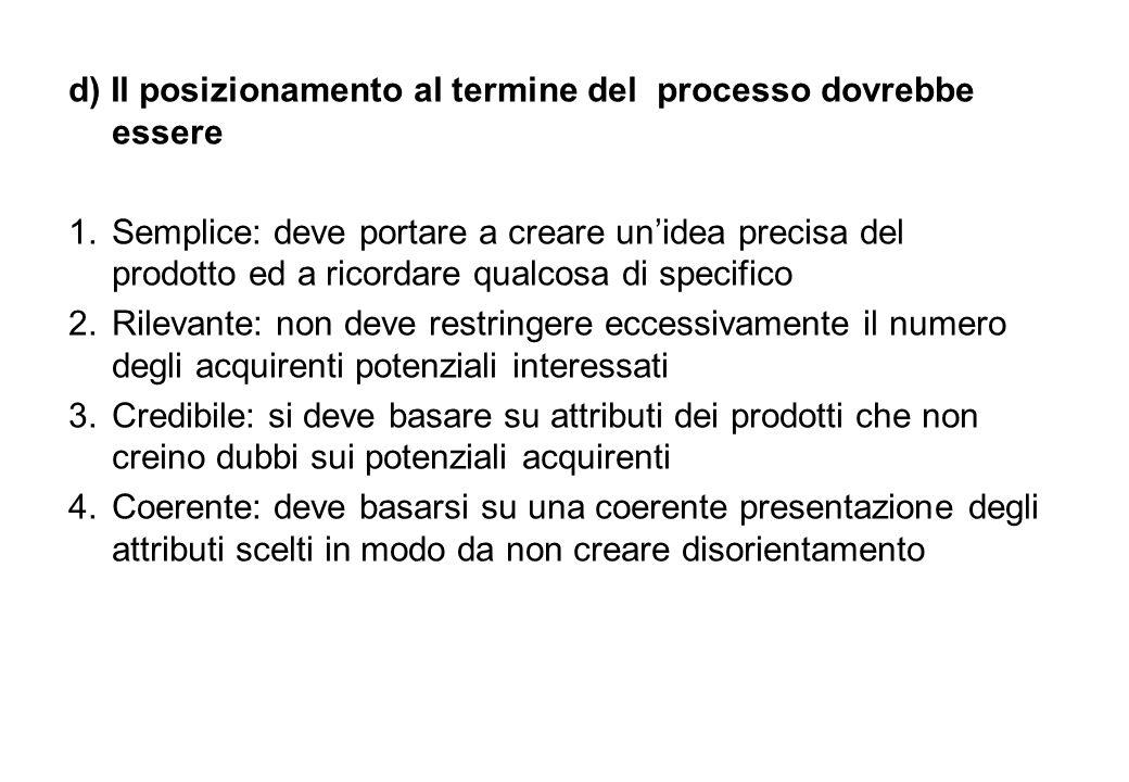 d) Il posizionamento al termine del processo dovrebbe essere 1.Semplice: deve portare a creare unidea precisa del prodotto ed a ricordare qualcosa di