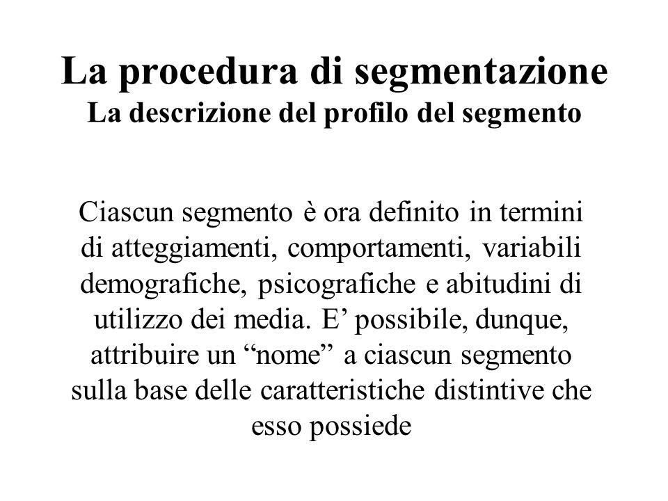 La procedura di segmentazione La descrizione del profilo del segmento Ciascun segmento è ora definito in termini di atteggiamenti, comportamenti, vari