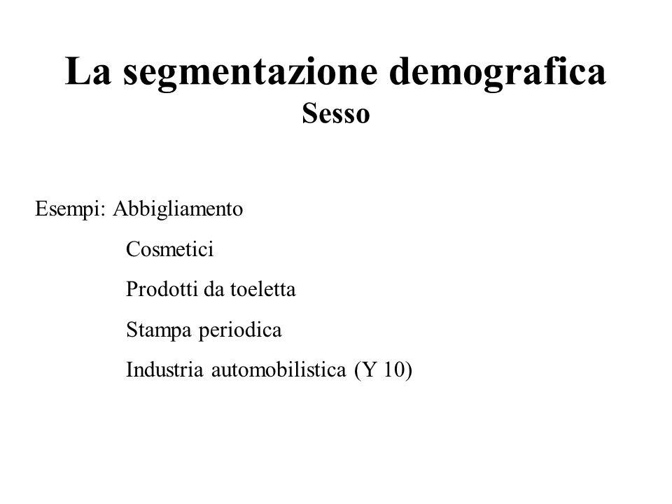 La segmentazione demografica Sesso Esempi: Abbigliamento Cosmetici Prodotti da toeletta Stampa periodica Industria automobilistica (Y 10)