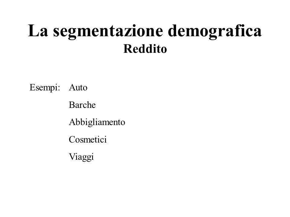 La segmentazione demografica Reddito Esempi: Auto Barche Abbigliamento Cosmetici Viaggi