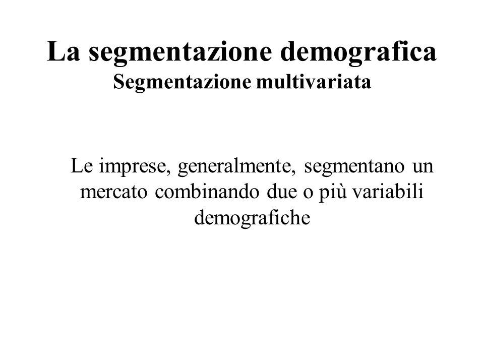 La segmentazione demografica Segmentazione multivariata Le imprese, generalmente, segmentano un mercato combinando due o più variabili demografiche