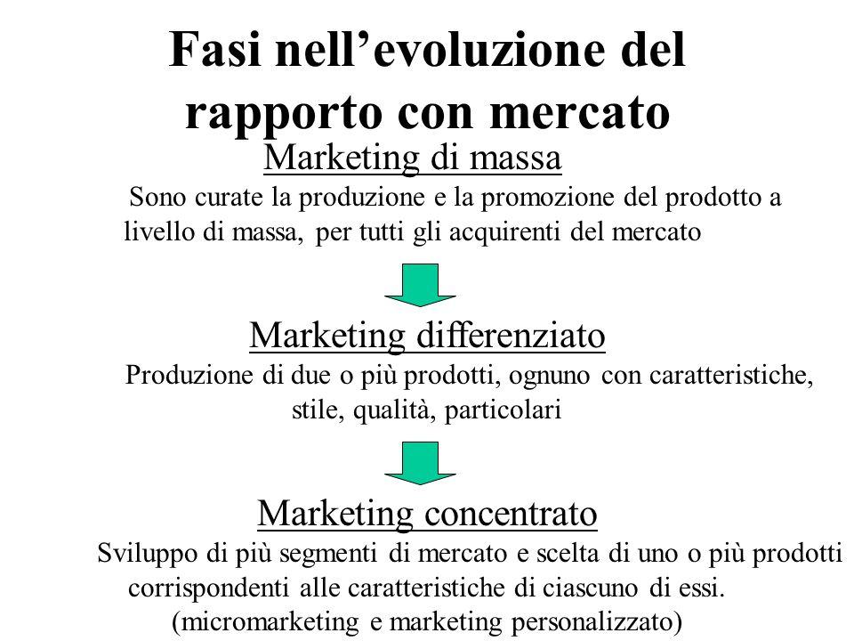 Fasi nellevoluzione del rapporto con mercato Marketing di massa Sono curate la produzione e la promozione del prodotto a livello di massa, per tutti g