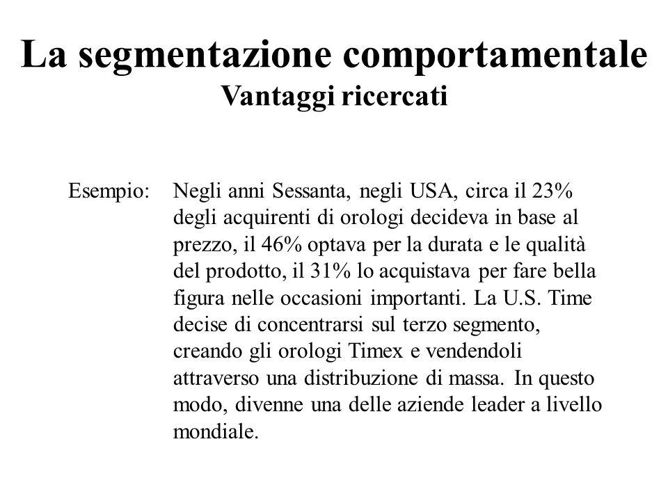 La segmentazione comportamentale Vantaggi ricercati Esempio: Negli anni Sessanta, negli USA, circa il 23% degli acquirenti di orologi decideva in base