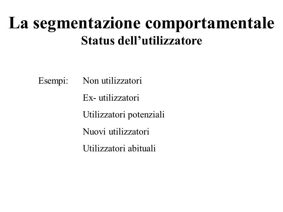 La segmentazione comportamentale Status dellutilizzatore Esempi: Non utilizzatori Ex- utilizzatori Utilizzatori potenziali Nuovi utilizzatori Utilizza