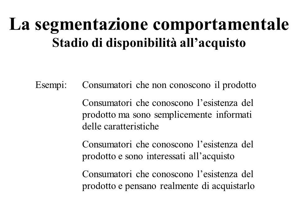La segmentazione comportamentale Stadio di disponibilità allacquisto Esempi: Consumatori che non conoscono il prodotto Consumatori che conoscono lesis