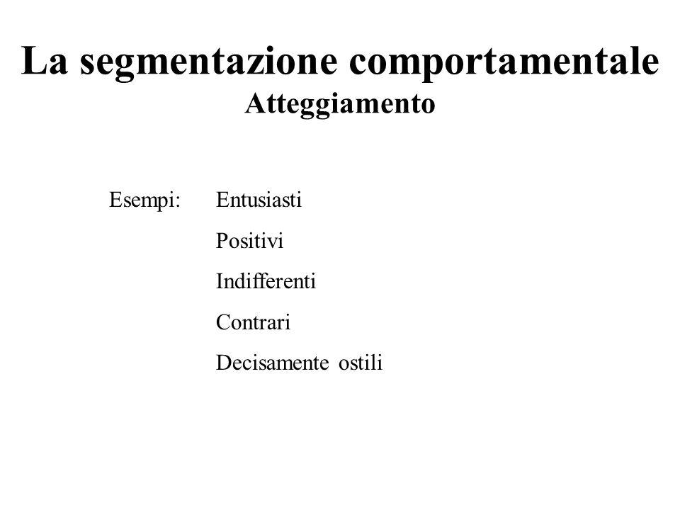 La segmentazione comportamentale Atteggiamento Esempi: Entusiasti Positivi Indifferenti Contrari Decisamente ostili