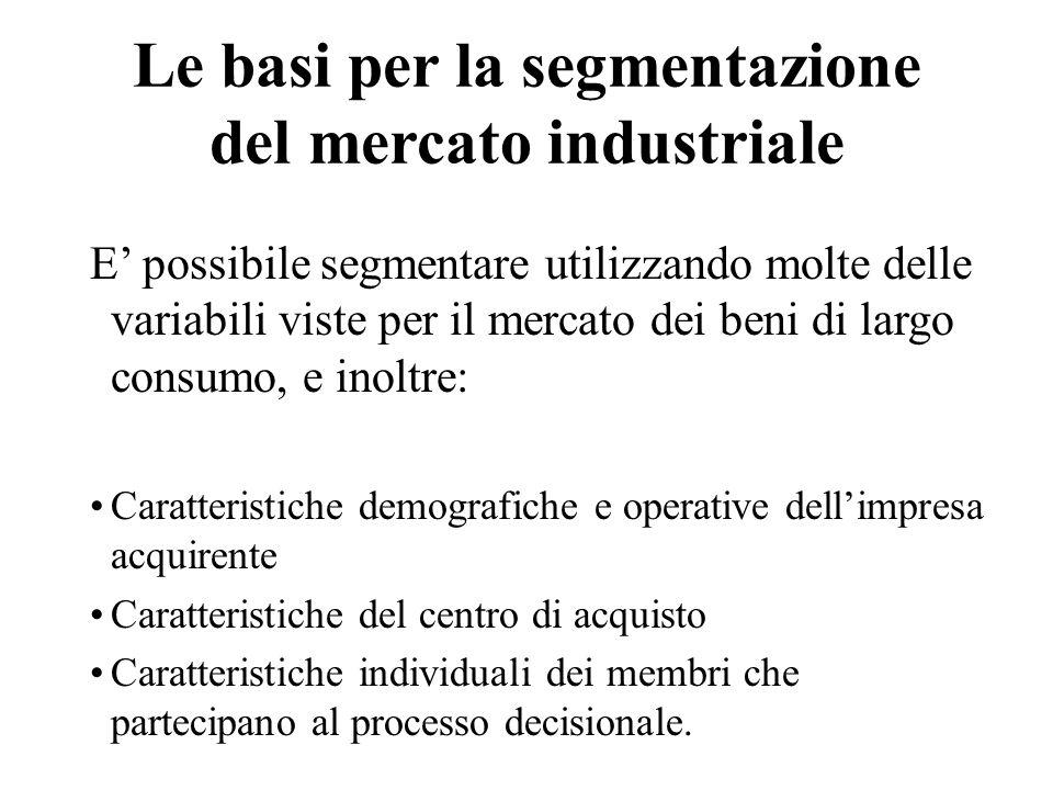 Le basi per la segmentazione del mercato industriale E possibile segmentare utilizzando molte delle variabili viste per il mercato dei beni di largo c