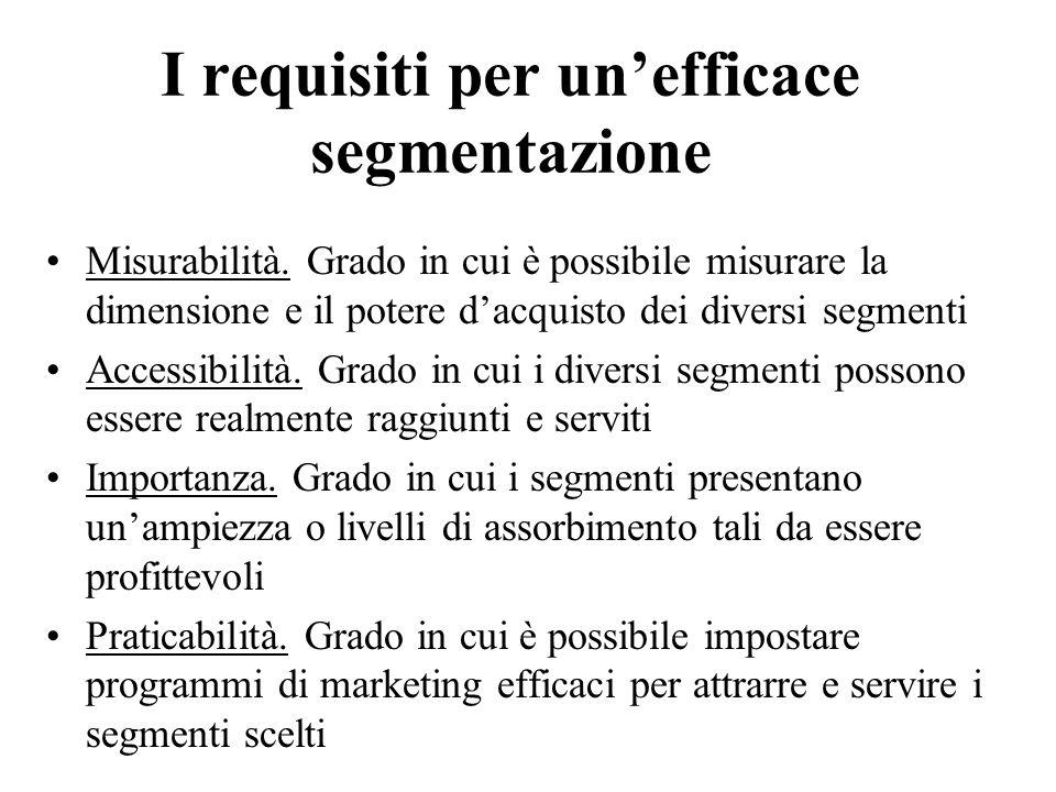 I requisiti per unefficace segmentazione Misurabilità. Grado in cui è possibile misurare la dimensione e il potere dacquisto dei diversi segmenti Acce