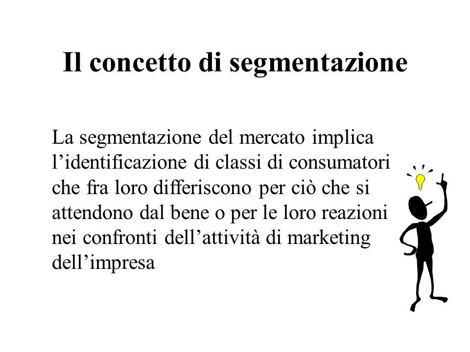 Il concetto di segmentazione La segmentazione del mercato implica lidentificazione di classi di consumatori che fra loro differiscono per ciò che si a