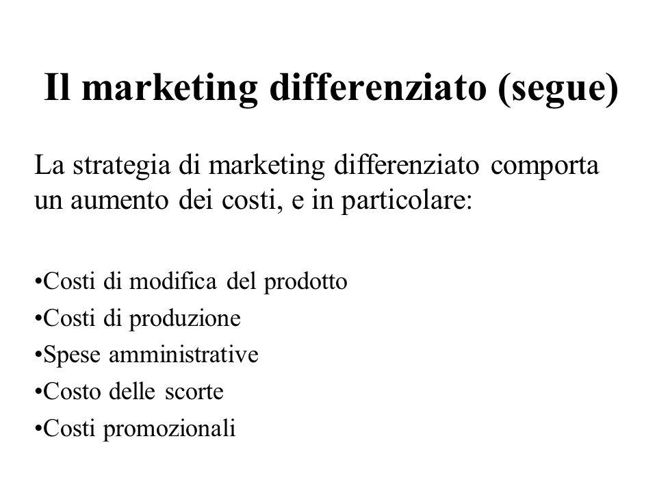 Il marketing differenziato (segue) La strategia di marketing differenziato comporta un aumento dei costi, e in particolare: Costi di modifica del prod