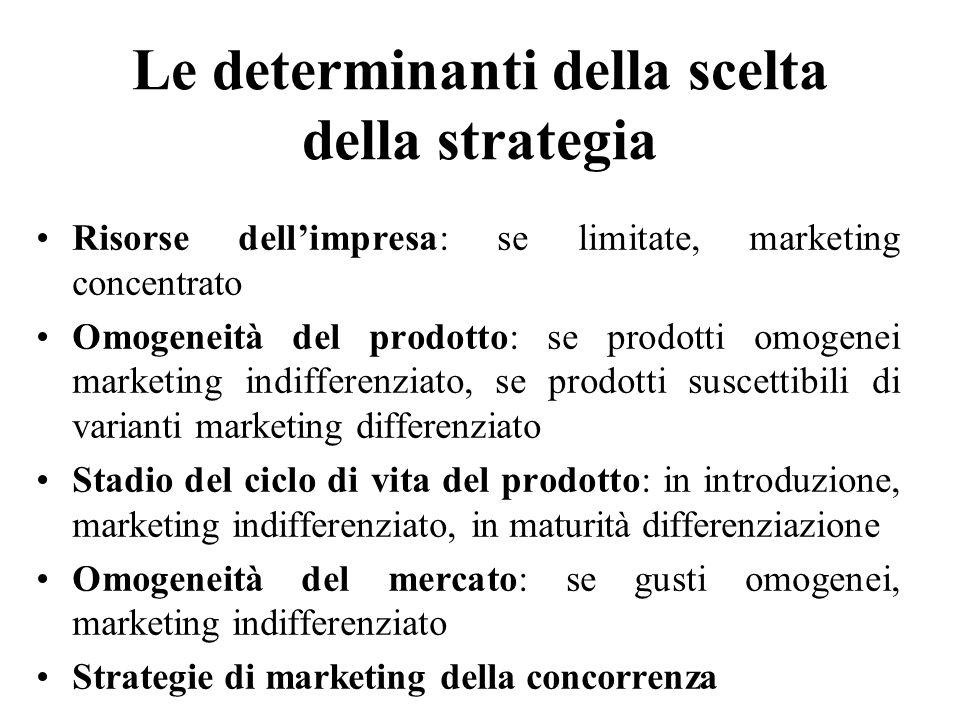 Risorse dellimpresa: se limitate, marketing concentrato Omogeneità del prodotto: se prodotti omogenei marketing indifferenziato, se prodotti suscettib
